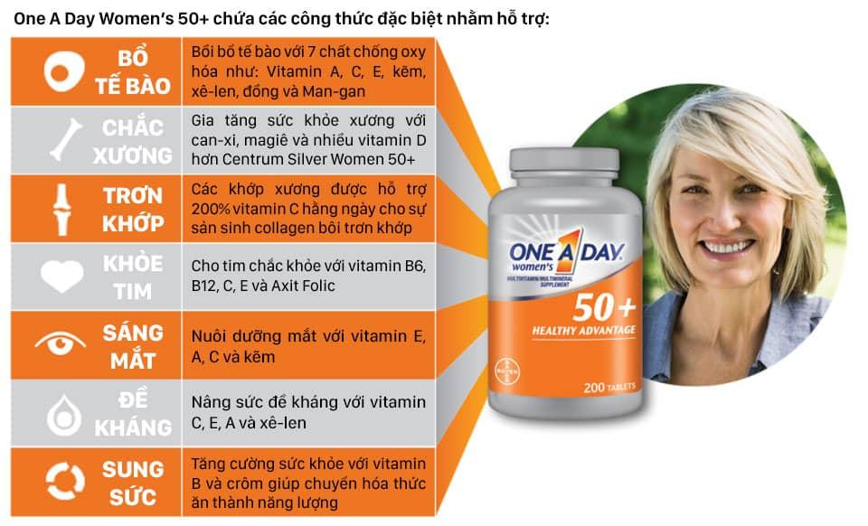 One-A-Day-50+-cong-thuc-dac-biet