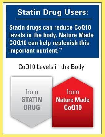Statin Drug