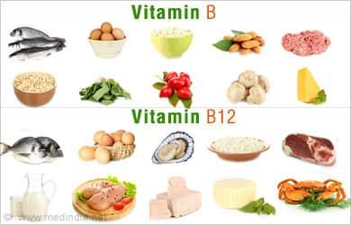 Các loại Vitamin cần thiết cho cơ thể