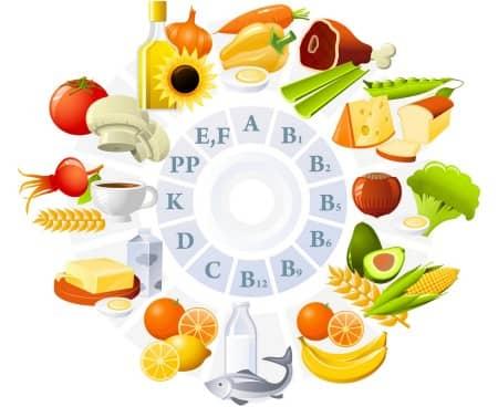 Cơ thể con người có thật sự cần Vitamin không?