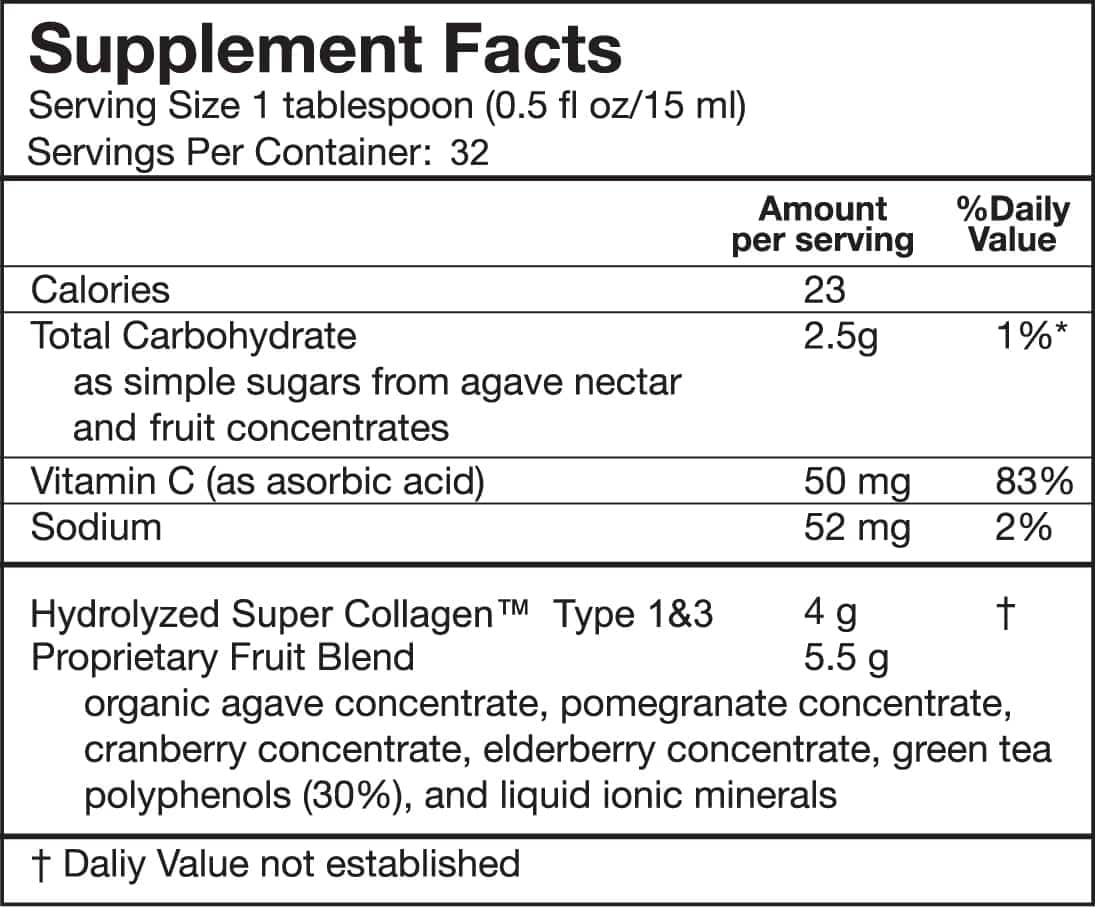 Supplement Facts_CollPomLiq
