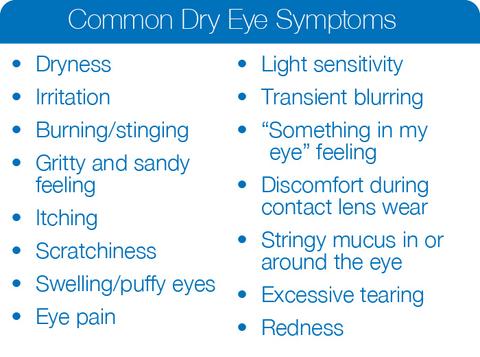 Thuốc nhỏ mắt Refresh Tears Lubricant Eye Drops Combo 4x chai 15ml + 1x chai 5ml