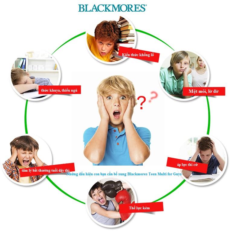 Viên uống bổ não, tăng cường trí nhớ cho bé trai Blackmores Teen Multi for Guys 60 viên
