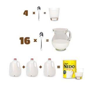 Sữa bột nguyên kem Nestle Nido Fortificada 1.6kg (nắp trắng)