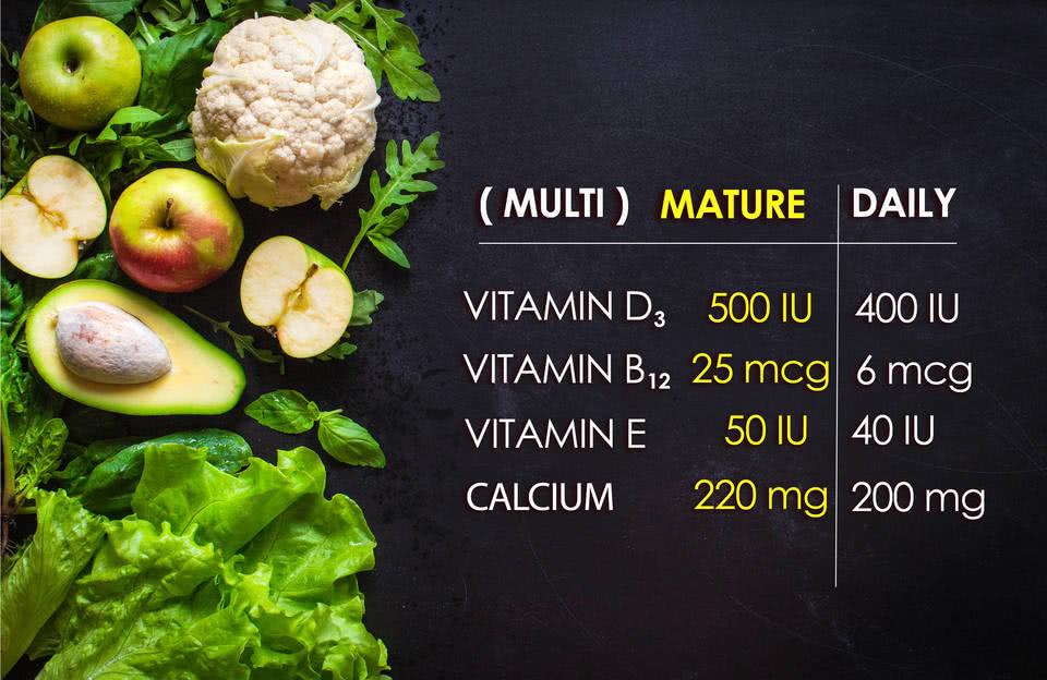 Thuốc bổ sung đa Vitamin cho người lớn tuổi Kirkland Signature Mature Multi Adult 50+ 400 viên