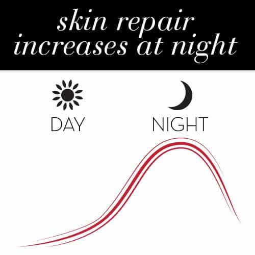 Kem dưỡng Olay dùng ban đêm Olay Regenerist Night Recovery Cream (Không mùi)
