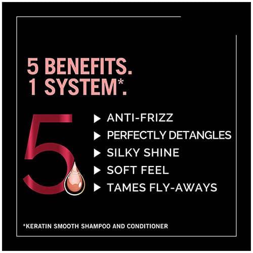 Dầu gội TRESemmé Expert Keratin Smooth Shampoo 739ml