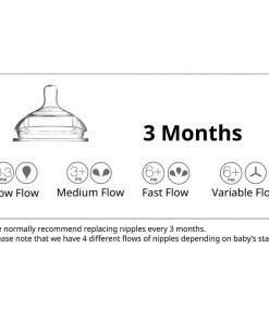 Set 2 núm ti bình sữa Comotomo Replacement Silicone Nipples 6m+ Y cut