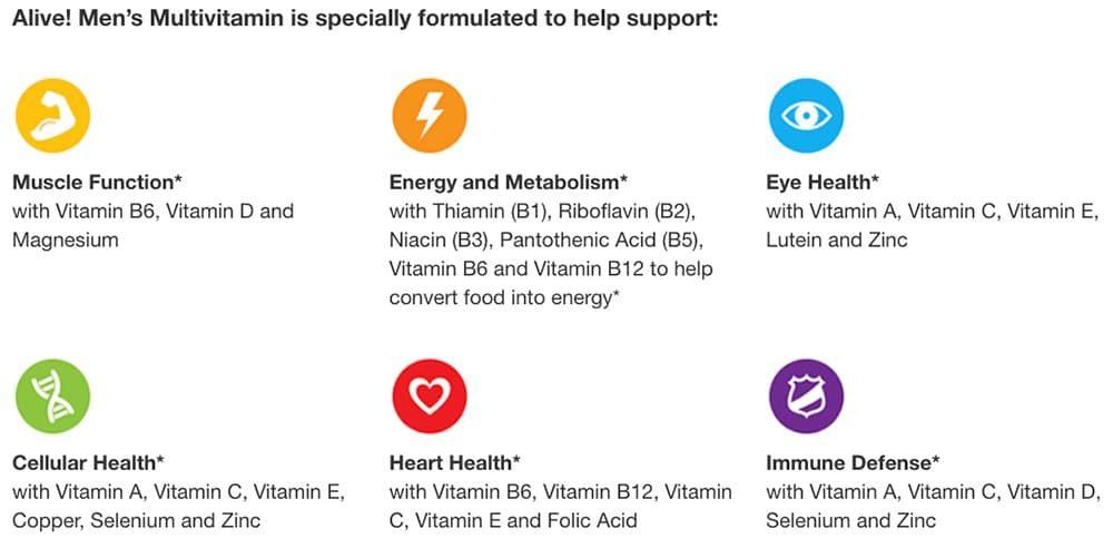 Bổ sung Vitamin cho nam giới Alive! Men's Multivitamin 200 viên