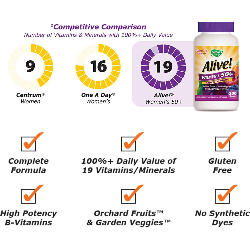 Bổ sung Vitamin cho nữ trên 50 Alive! Women's 50+ Multivitamin 200 viên