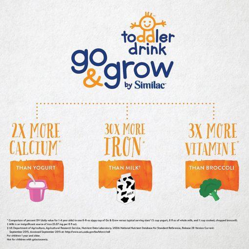 Sua bot cho be tu 12 24 Similac Go Grow Milk Based Powder Toddler Drink 1kg133g 3