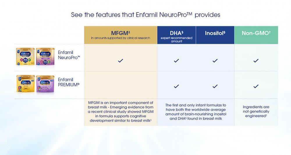 Sữa non Enfamil dạng nước cho bé từ 0-12 tháng Enfamil Neuro Pro Lốc 59ml x6