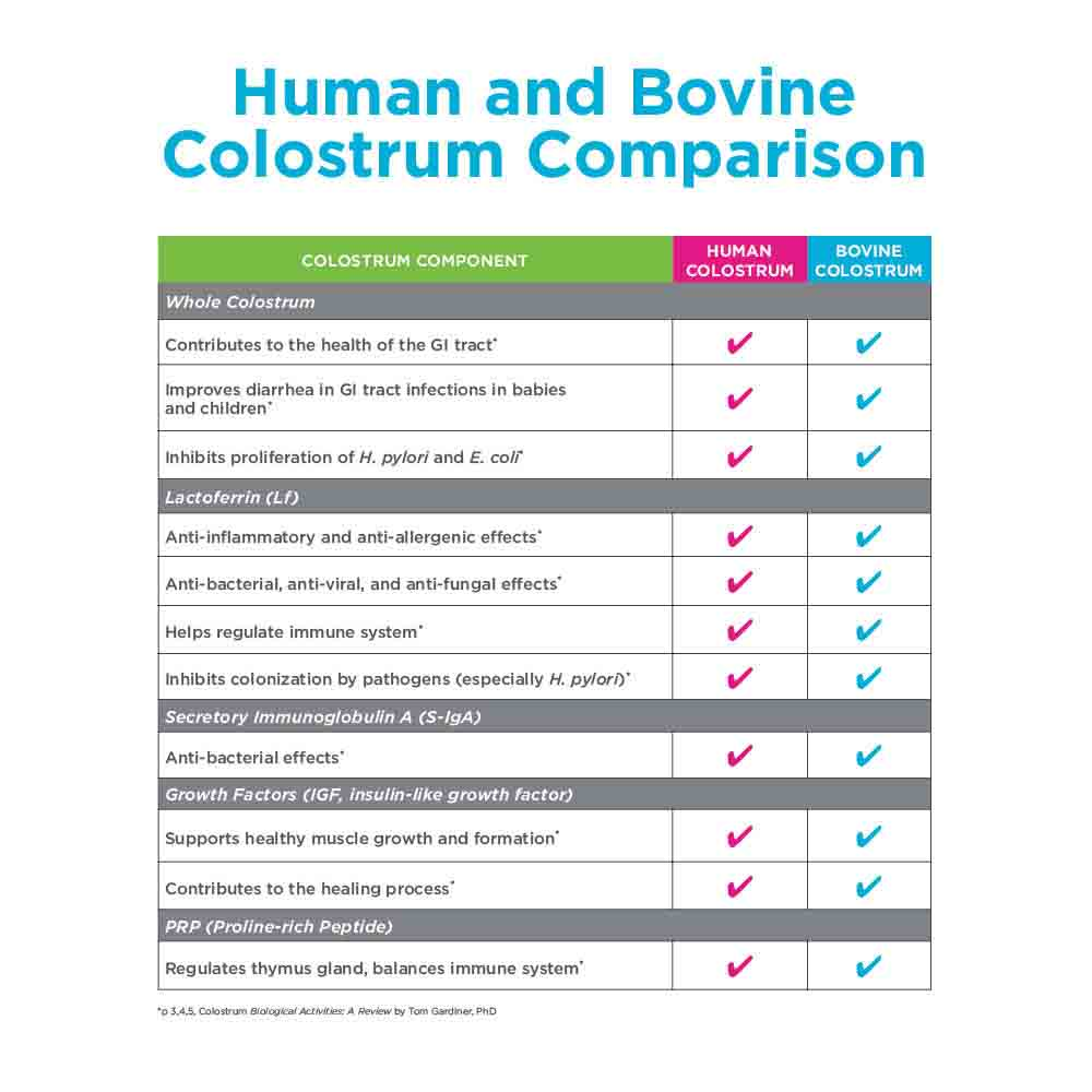 Men vi sinh và sữa bò non UpSpring Probiotics +Colostrum 30 gói